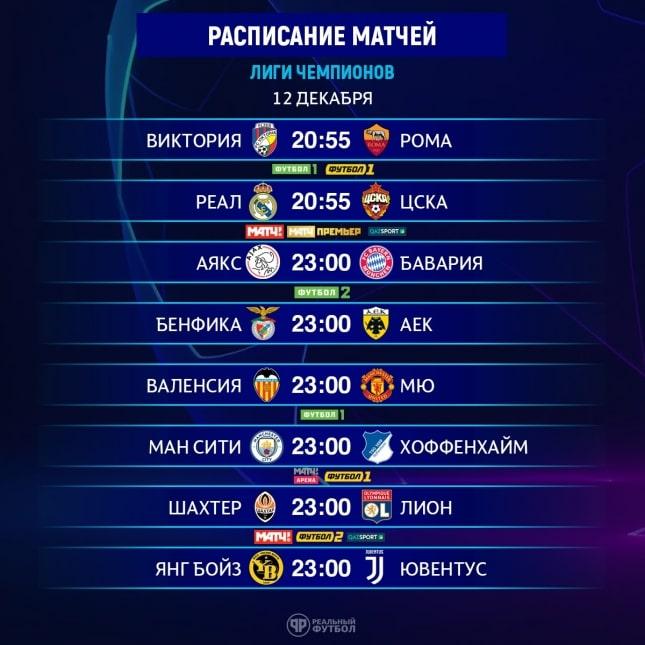 Расписание футбольных матчей цска бавария