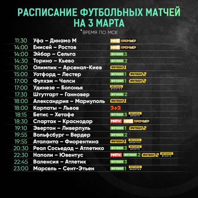 Календарь матчей фк эвертон