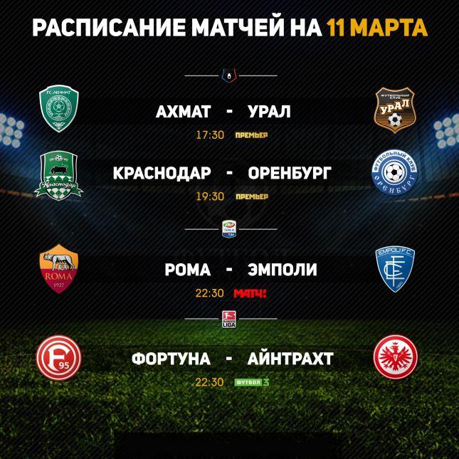 Расписание матчей фк ювентус