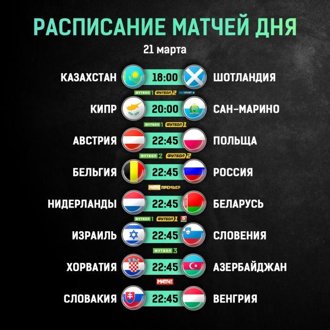 Футбол 1 россия расписание на сегодня [PUNIQRANDLINE-(au-dating-names.txt) 60