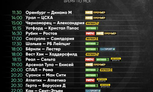 ФК Динамо Москва, ФК Оренбург