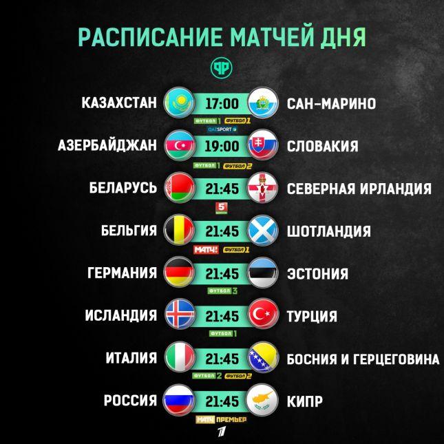 Futbol Segodnya Raspisanie Matchej 11 Iyunya 2019 Futbol 24