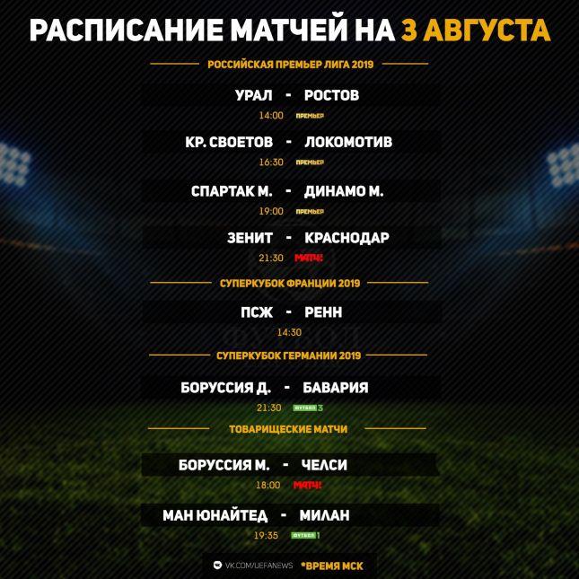 Прямая трансляция футбола сегодня динамо боруссия
