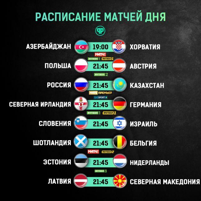 Расписание футбольных матчей в испании в сентябре