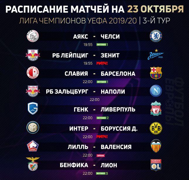 Расписание матча зенит ювентус