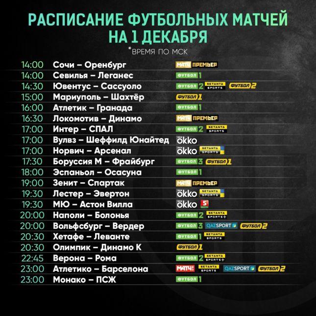 Futbol Segodnya Raspisanie Matchej 1 Dekabrya 2019 Futbol 24