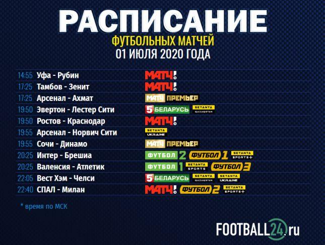 Futbol Segodnya Raspisanie Matchej 1 Iyulya 2020 Futbol 24