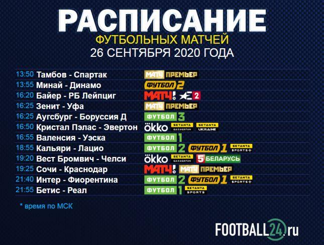 Futbol Segodnya Raspisanie Matchej 26 Sentyabrya 2020 Futbol 24