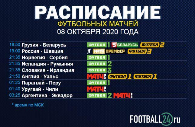 Futbol Segodnya Raspisanie Matchej 8 Oktyabrya 2020 Futbol 24