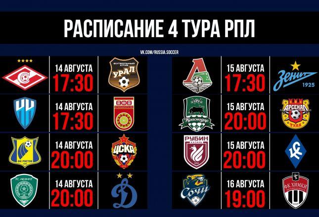Футбол России. Расписание 4 -го тура РПЛ 2021/2022